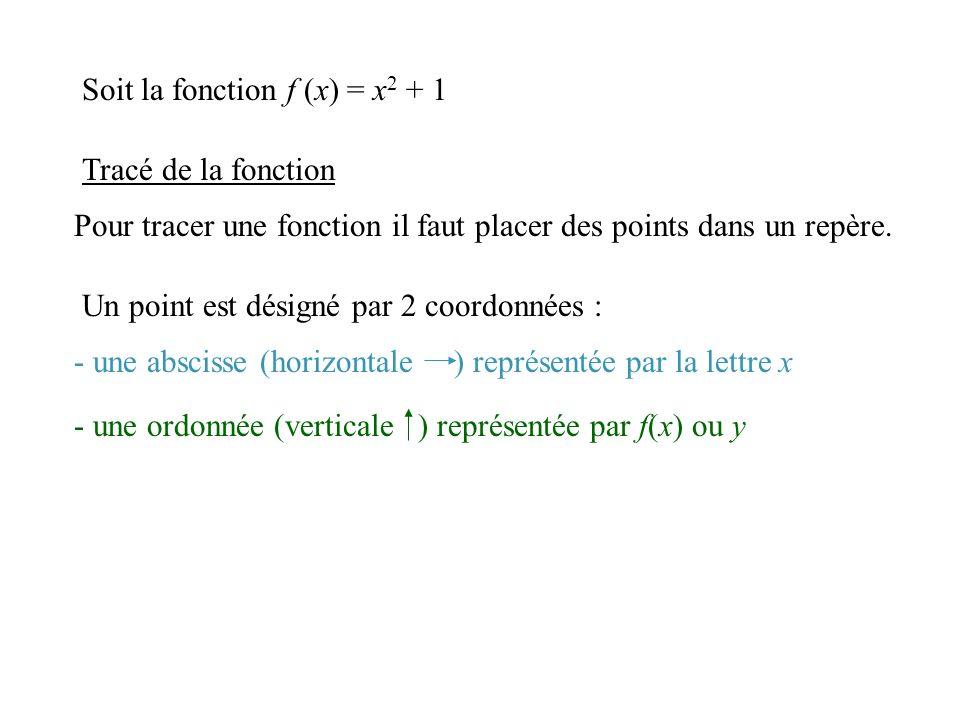 Soit la fonction f (x) = x2 + 1