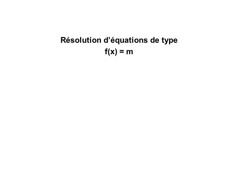 Résolution d'équations de type f(x) = m