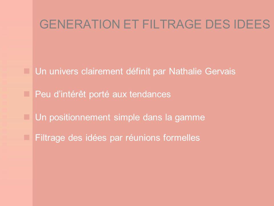 GENERATION ET FILTRAGE DES IDEES