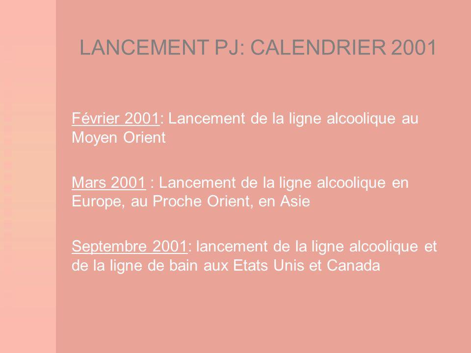LANCEMENT PJ: CALENDRIER 2001