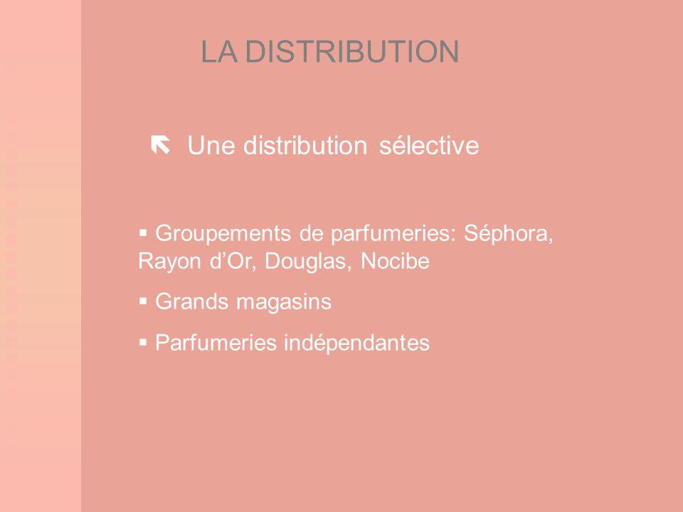 LA DISTRIBUTION  Une distribution sélective