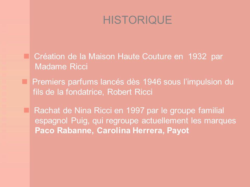 HISTORIQUE  Création de la Maison Haute Couture en 1932 par