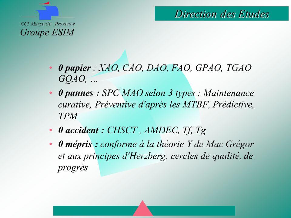 0 papier : XAO, CAO, DAO, FAO, GPAO, TGAO GQAO, …