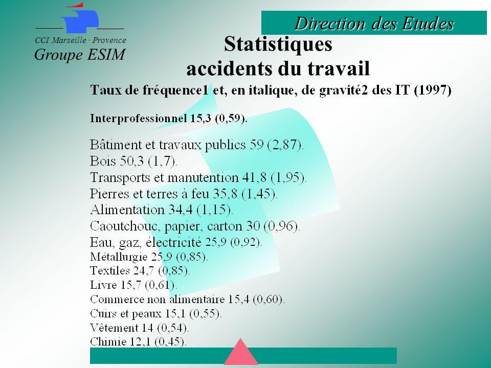Statistiques accidents du travail