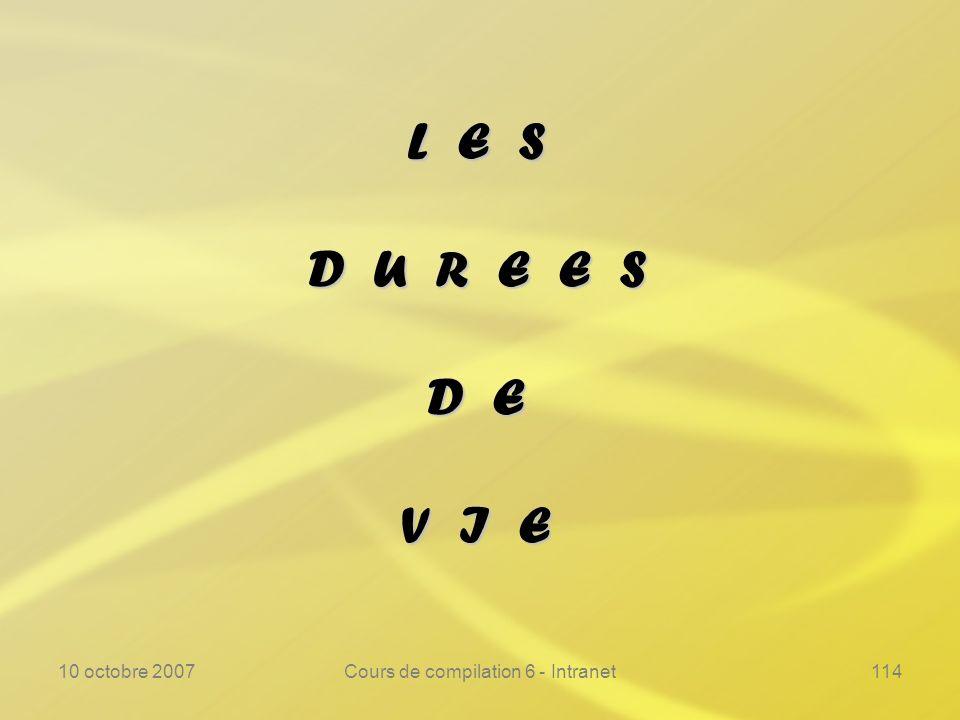 Cours de compilation 6 - Intranet