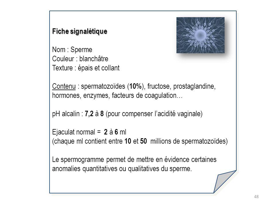 Fiche signalétique Nom : Sperme. Couleur : blanchâtre. Texture : épais et collant. Contenu : spermatozoïdes (10%), fructose, prostaglandine,