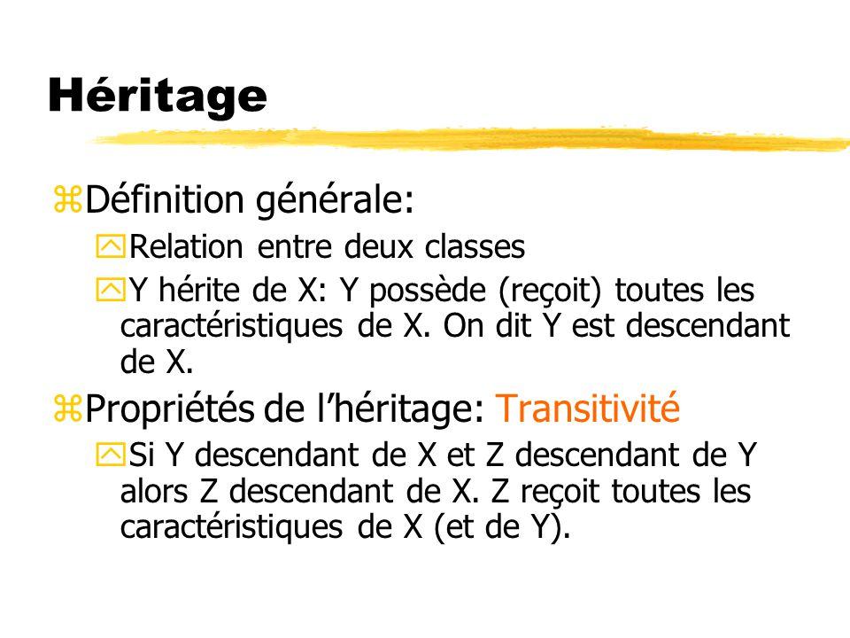 Héritage Définition générale: Propriétés de l'héritage: Transitivité