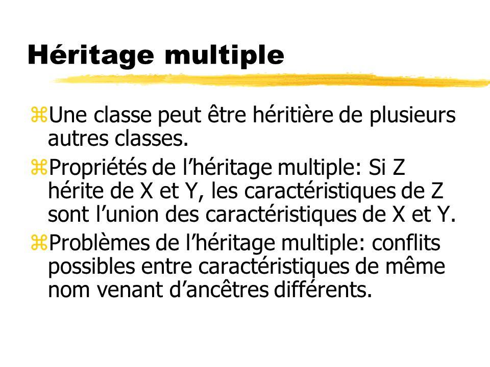 Héritage multiple Une classe peut être héritière de plusieurs autres classes.