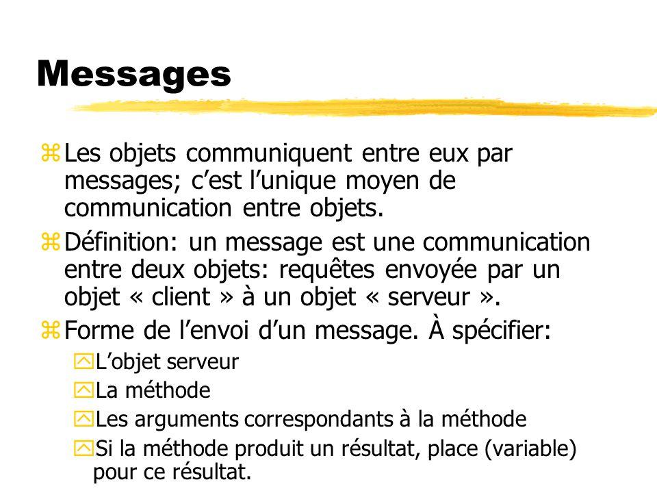 Messages Les objets communiquent entre eux par messages; c'est l'unique moyen de communication entre objets.