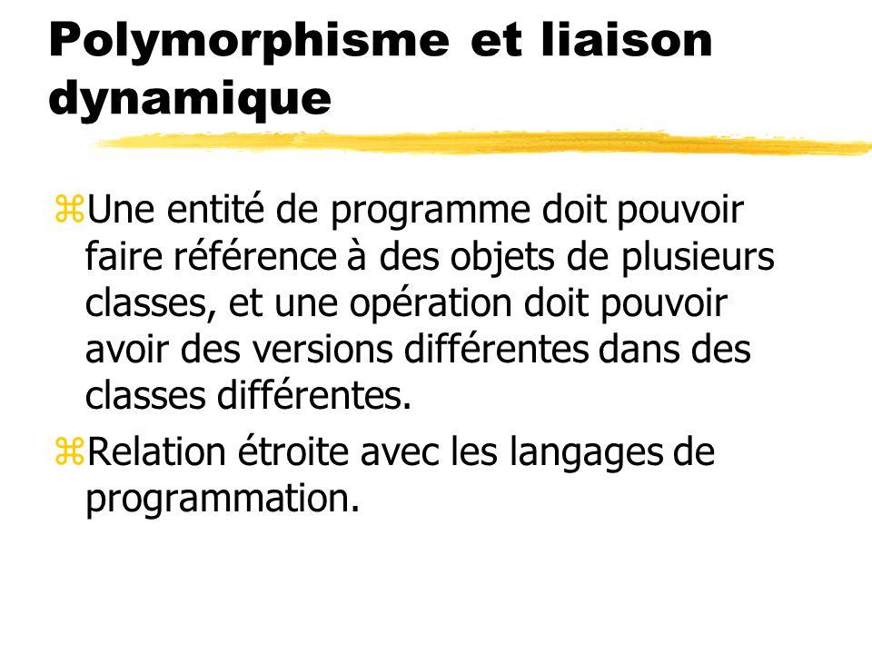 Polymorphisme et liaison dynamique