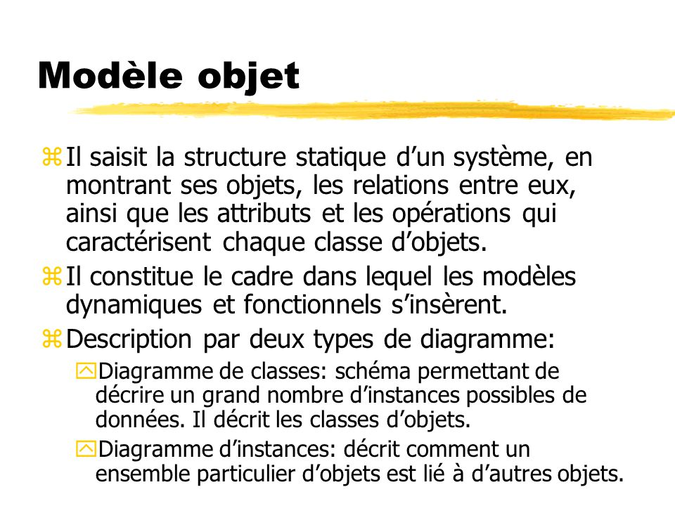 Modèle objet