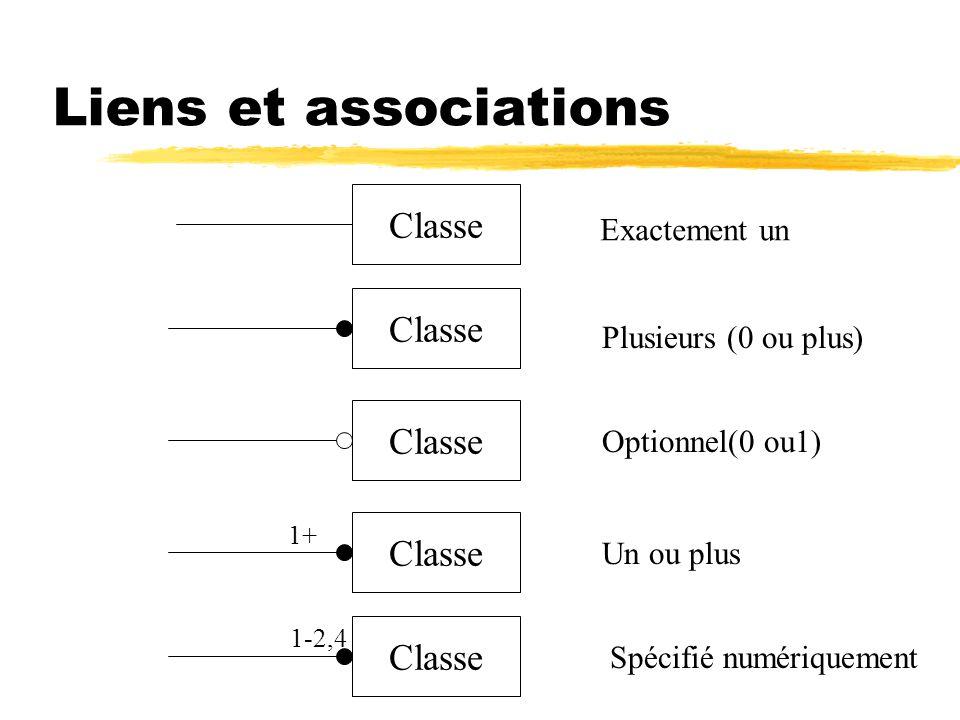 Liens et associations Classe Classe Classe Classe Classe Exactement un