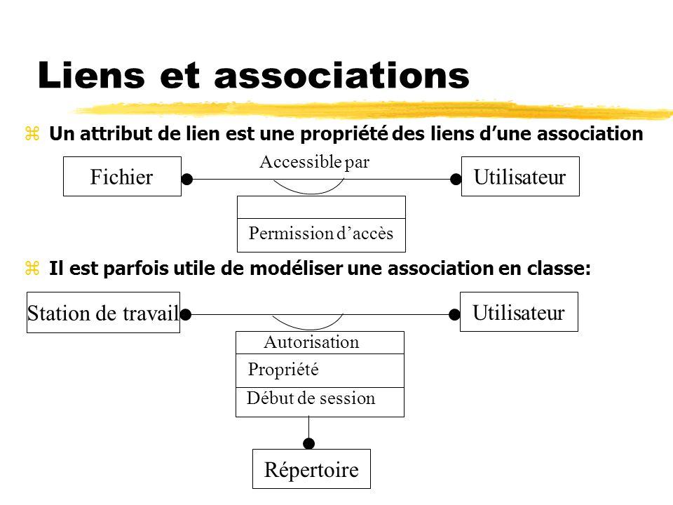 Liens et associations Fichier Utilisateur Station de travail