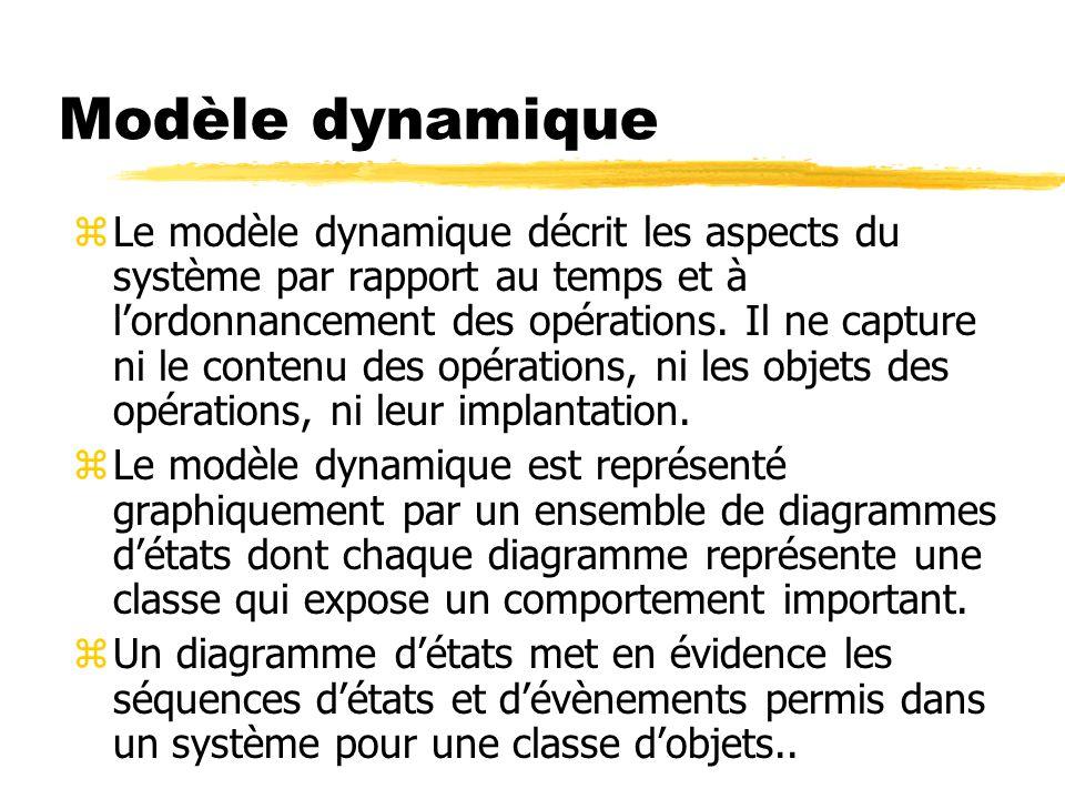 Modèle dynamique