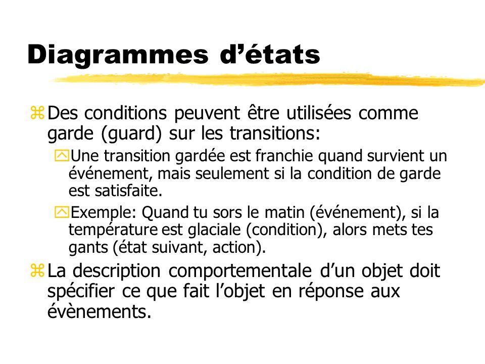 Diagrammes d'états Des conditions peuvent être utilisées comme garde (guard) sur les transitions: