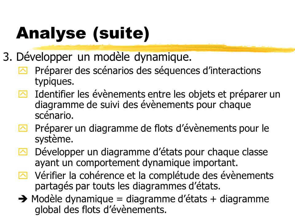 Analyse (suite) 3. Développer un modèle dynamique.