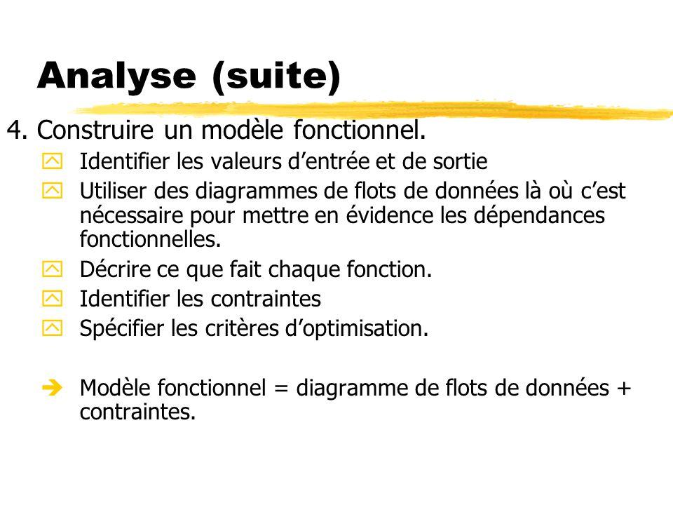 Analyse (suite) 4. Construire un modèle fonctionnel.