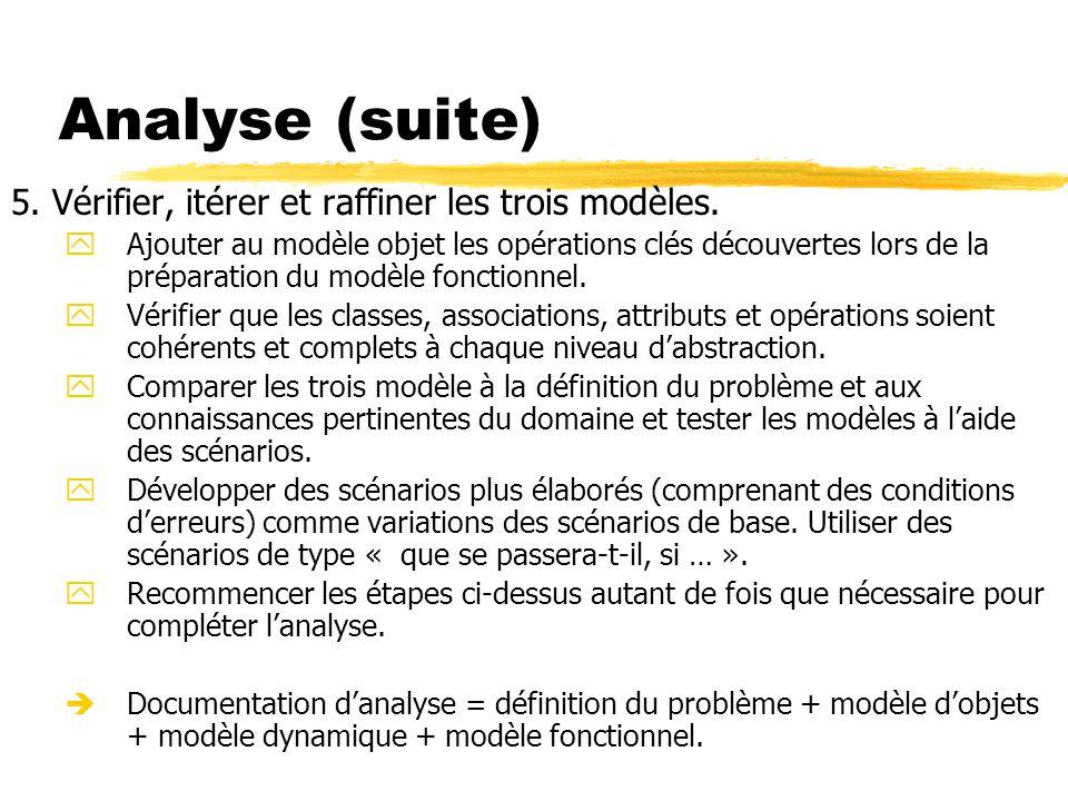 Analyse (suite) 5. Vérifier, itérer et raffiner les trois modèles.
