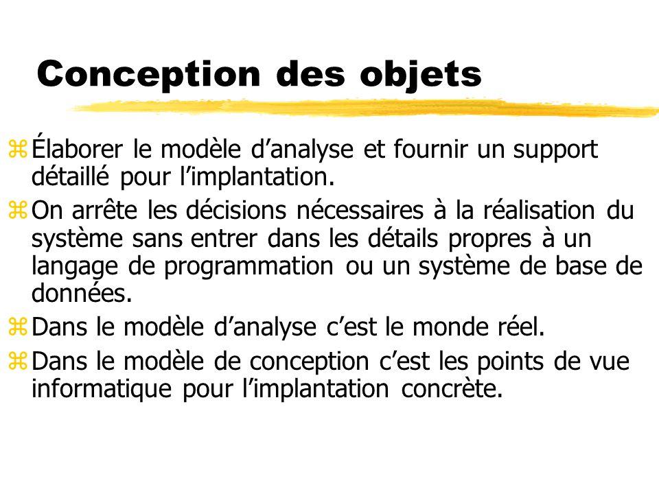 Conception des objets Élaborer le modèle d'analyse et fournir un support détaillé pour l'implantation.