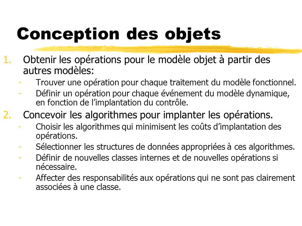 Conception des objets Obtenir les opérations pour le modèle objet à partir des autres modèles:
