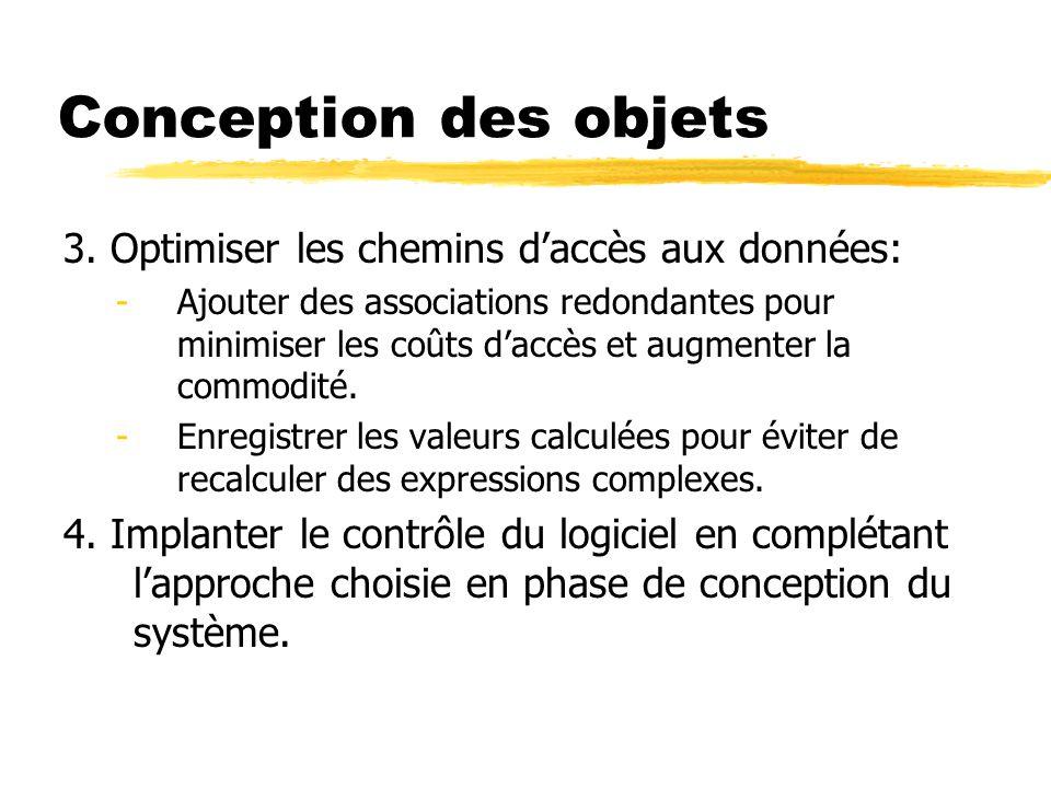 Conception des objets 3. Optimiser les chemins d'accès aux données: