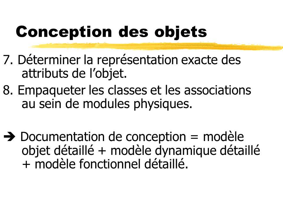 Conception des objets 7. Déterminer la représentation exacte des attributs de l'objet.