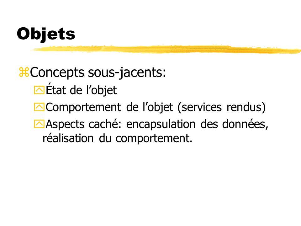 Objets Concepts sous-jacents: État de l'objet