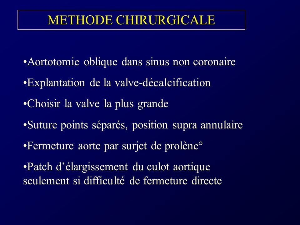 METHODE CHIRURGICALE Aortotomie oblique dans sinus non coronaire