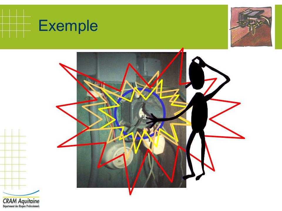 Exemple Dans cet exemple, vous constatez que l installation électrique a été bricolée à plusieurs reprises.