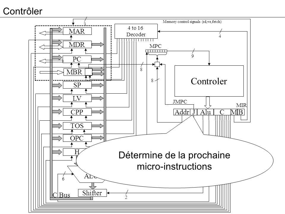 Détermine de la prochaine micro-instructions