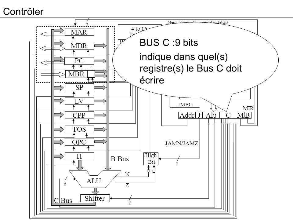 indique dans quel(s) registre(s) le Bus C doit écrire
