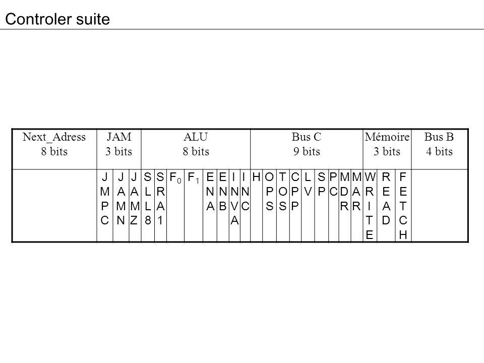 Controler suite Next_Adress 8 bits JAM 3 bits ALU Bus C 9 bits Mémoire