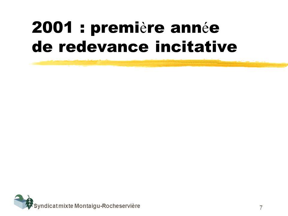 2001 : première année de redevance incitative