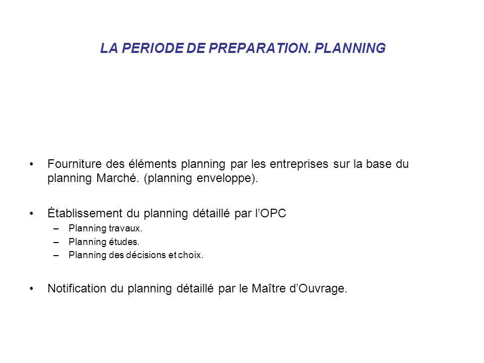LA PERIODE DE PREPARATION. PLANNING