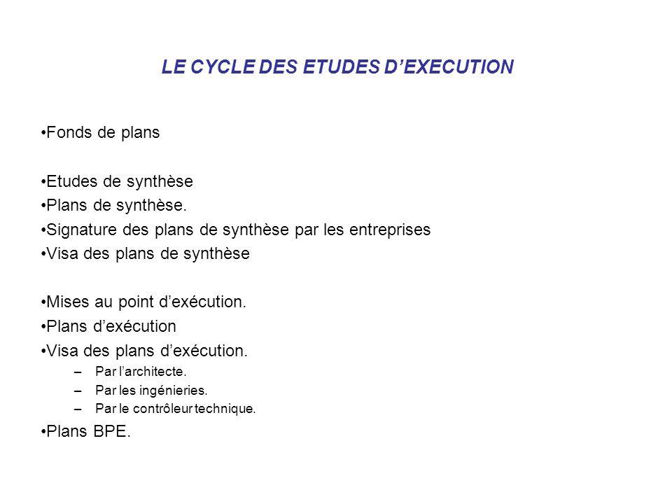 LE CYCLE DES ETUDES D'EXECUTION