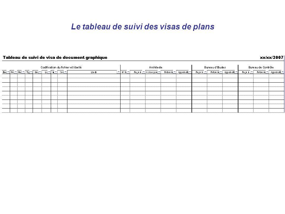 Le tableau de suivi des visas de plans