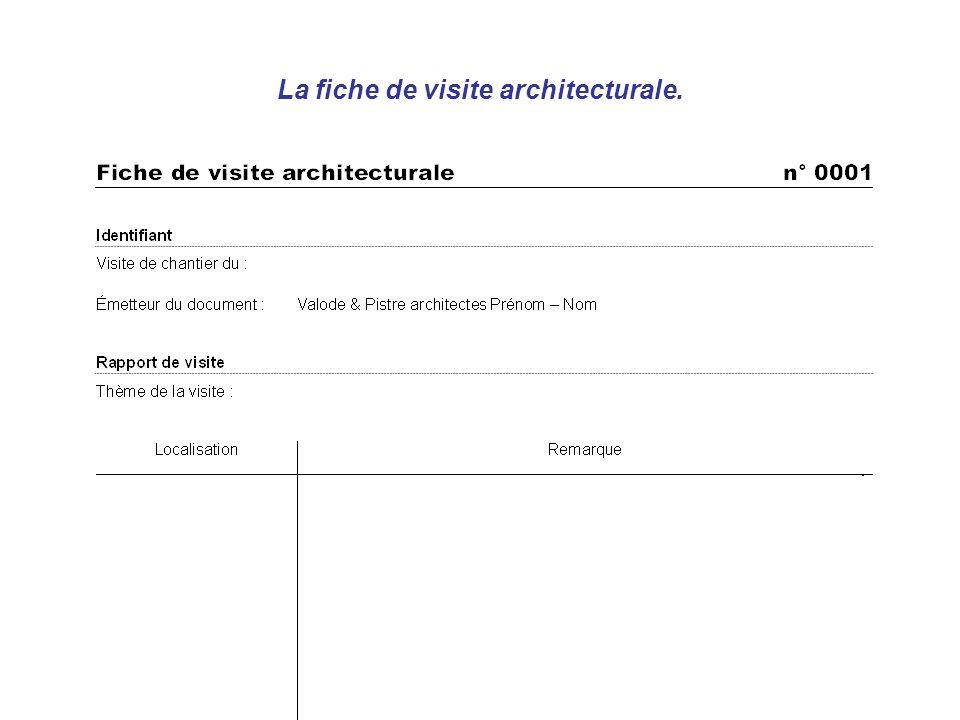 La fiche de visite architecturale.