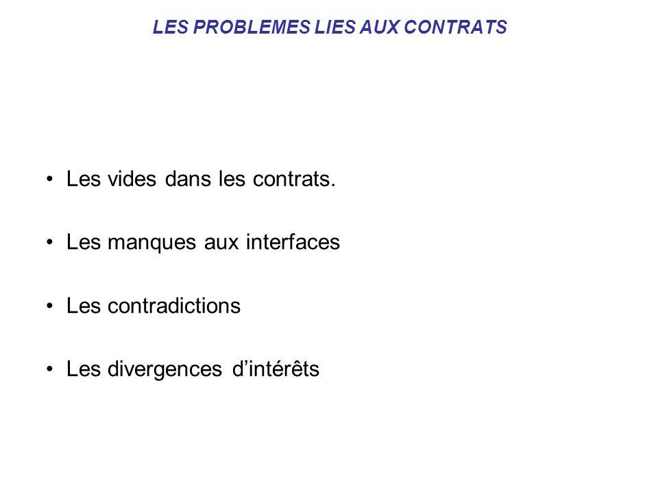 LES PROBLEMES LIES AUX CONTRATS