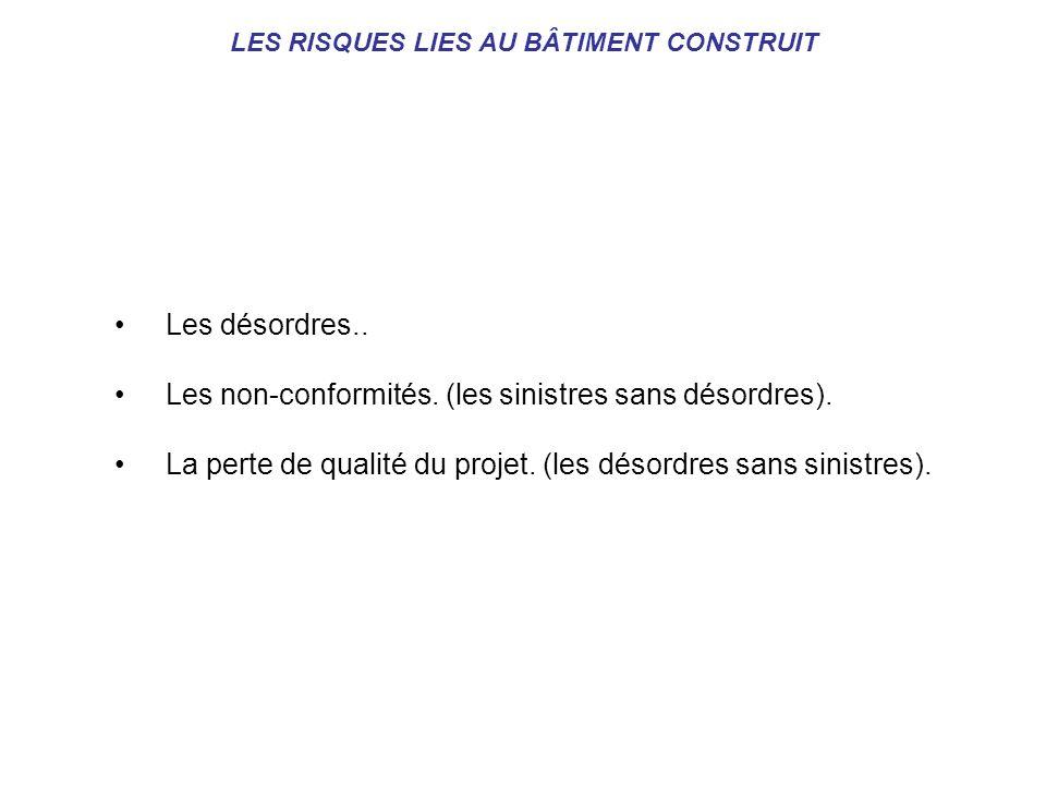 LES RISQUES LIES AU BÂTIMENT CONSTRUIT