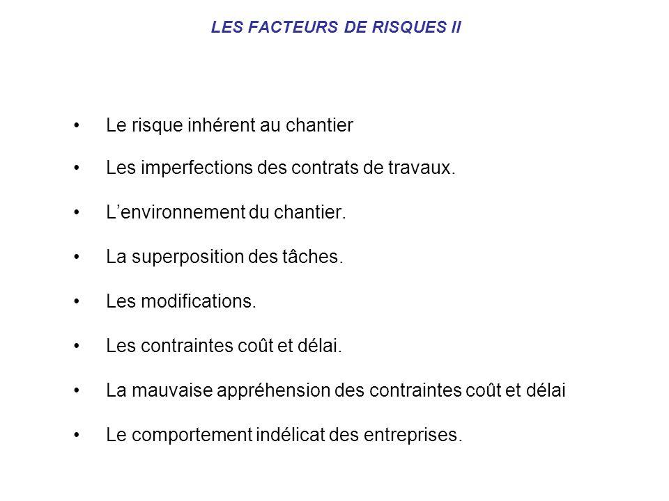 LES FACTEURS DE RISQUES II