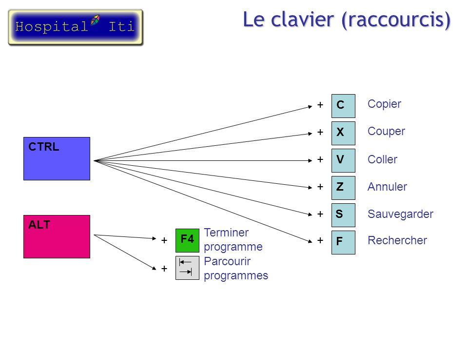 Le clavier (raccourcis)