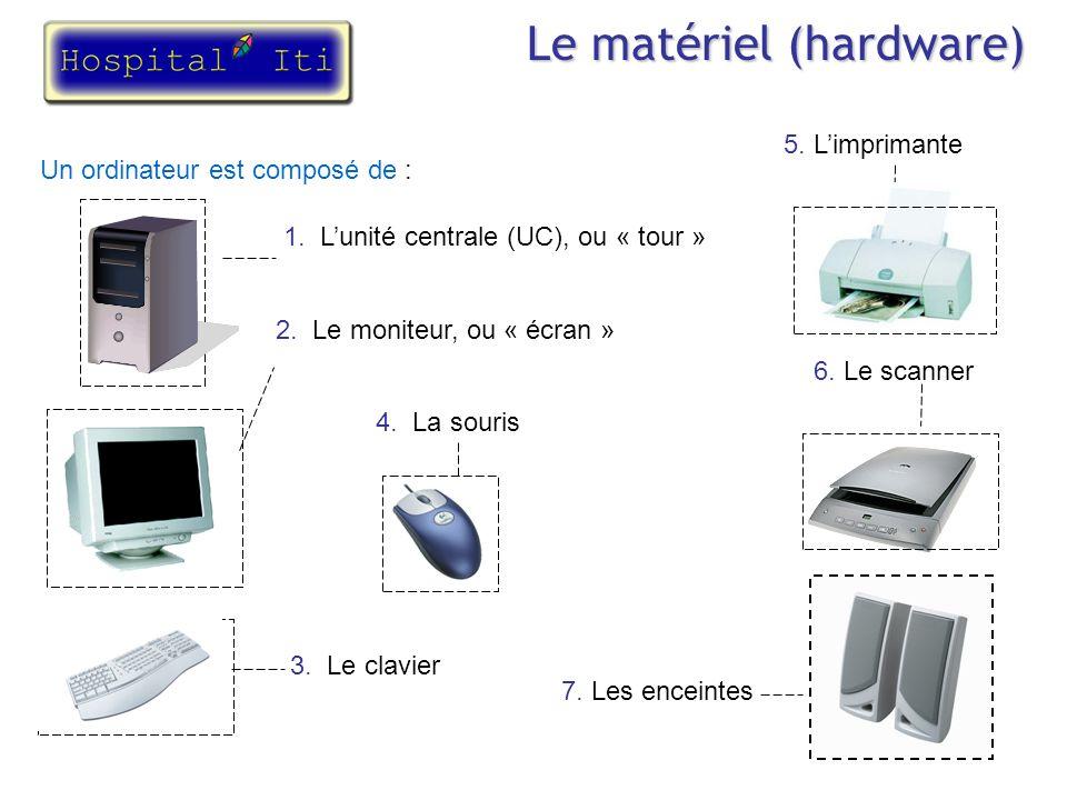 Le matériel (hardware)