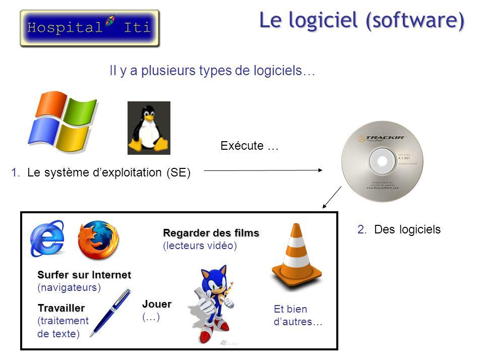 Le logiciel (software)