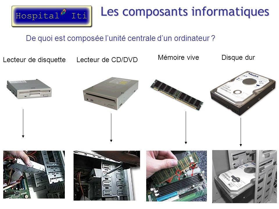 Les composants informatiques
