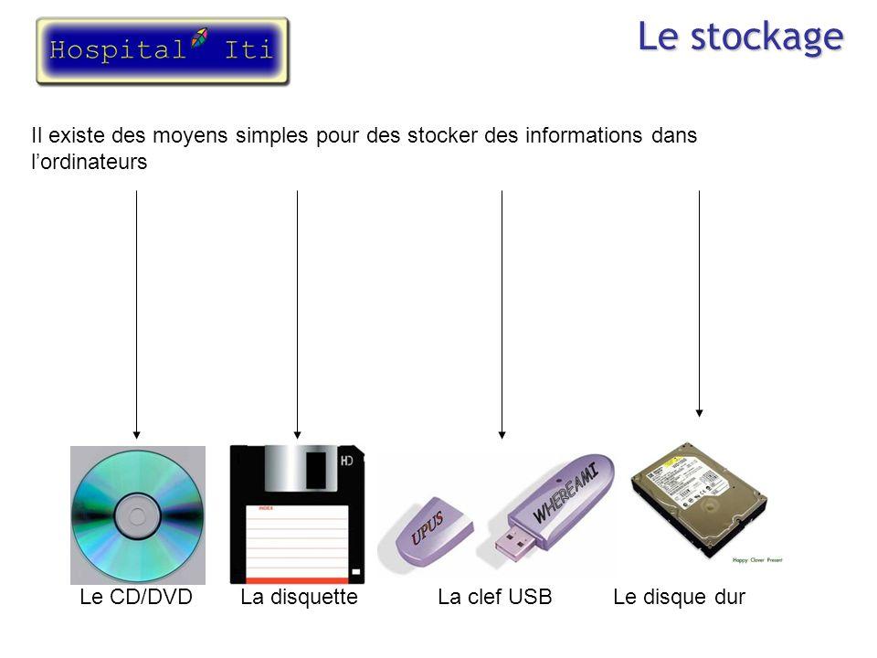 Le stockage Il existe des moyens simples pour des stocker des informations dans l'ordinateurs. Le CD/DVD.
