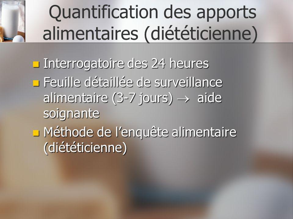 Quantification des apports alimentaires (diététicienne)