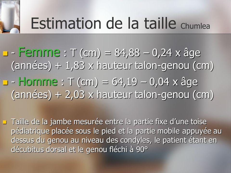 Estimation de la taille Chumlea