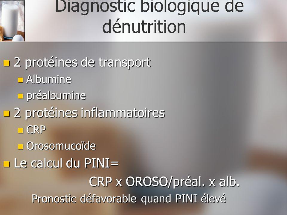 Diagnostic biologique de dénutrition