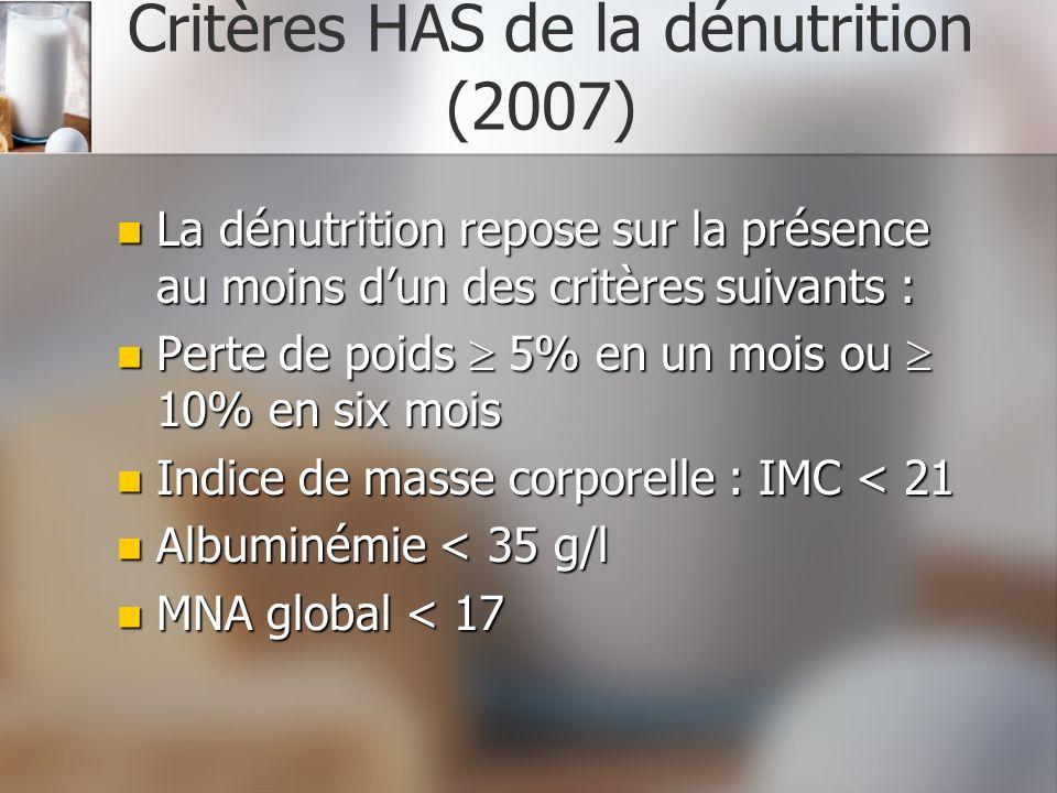 Critères HAS de la dénutrition (2007)