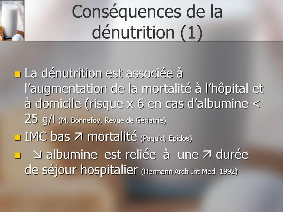 Conséquences de la dénutrition (1)